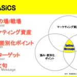 戦略BASiCS ~ファン獲得戦略(2/7)~