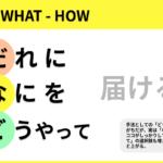 マーケティングの鉄則『Who-What-How』 ~ファン獲得戦略(3/7)~