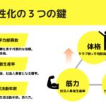 #マンドリンの未来を考える会 〜方向性の案〜